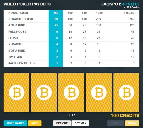 games.bitcoin videopoker